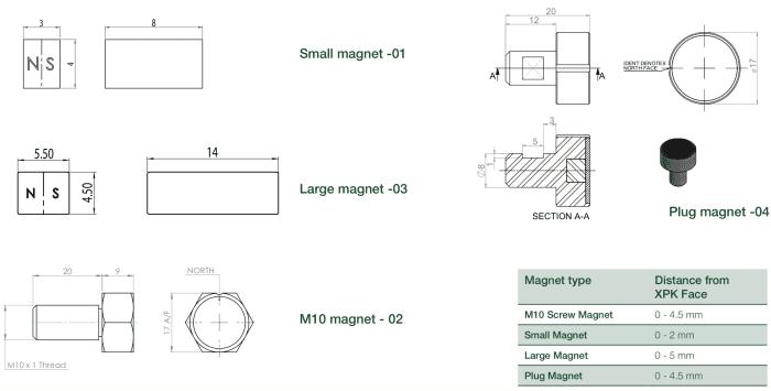 aimants pour capteurs xpk capteur de position rotatif Variohm