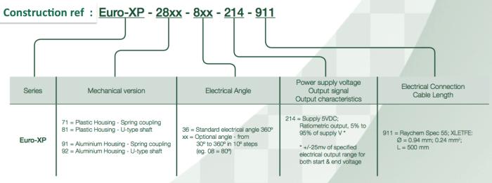 capteur de position rotatif construction ref euroxp