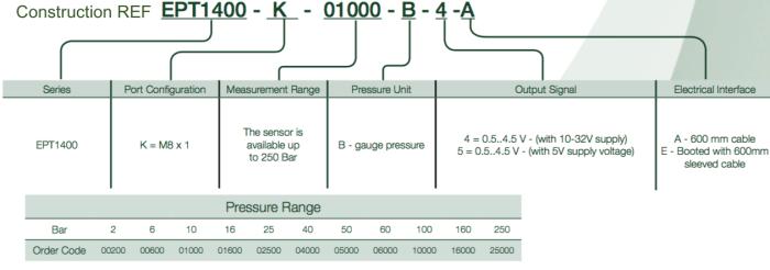 Construction ref capteur de pression EPT1400 variohm