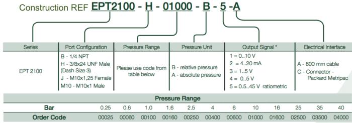 Construction ref capteur de pression EPT2100 variohm