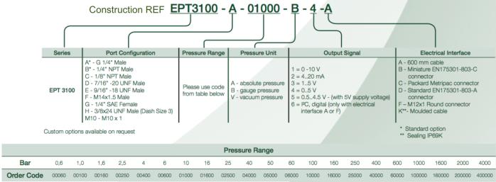Construction ref capteur de pression EPT3100 variohm