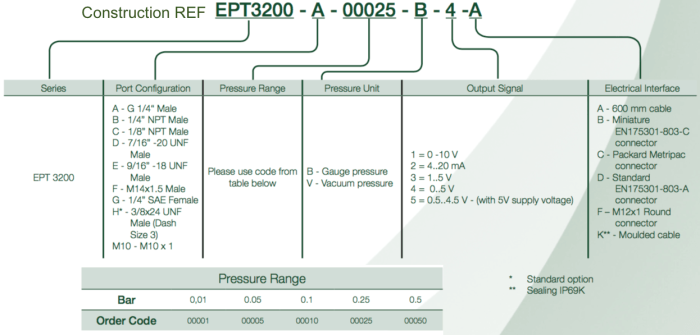 construction ref capteur de pression EPT3200