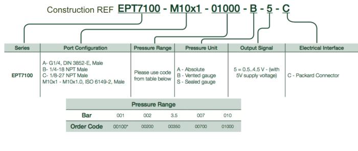 Construction ref capteur de pression EPT7100