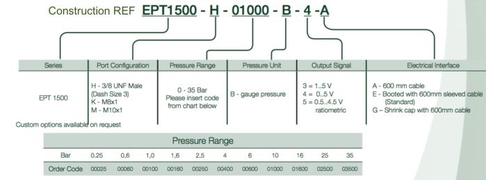 Construction ref capteur de pression variohm EPT1500