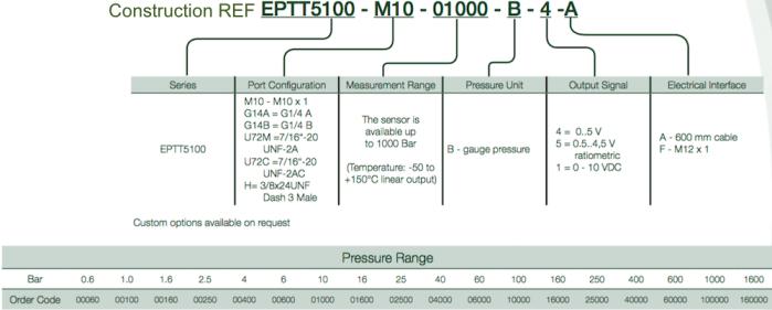 Construction ref EPTT5100 variohm capteur temperature et pression