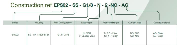 Construction ref interrupteur de pression EPS02