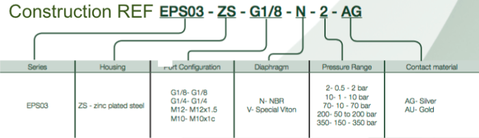 Construction REF interrupteur de pression Variohm EPS03