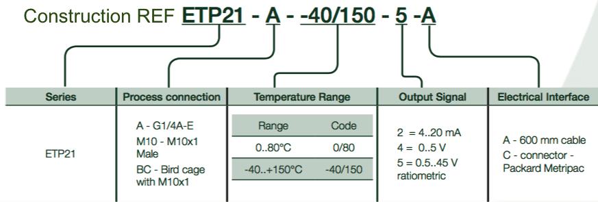 Constrution ref capteur de temperature EPT21 Variohm