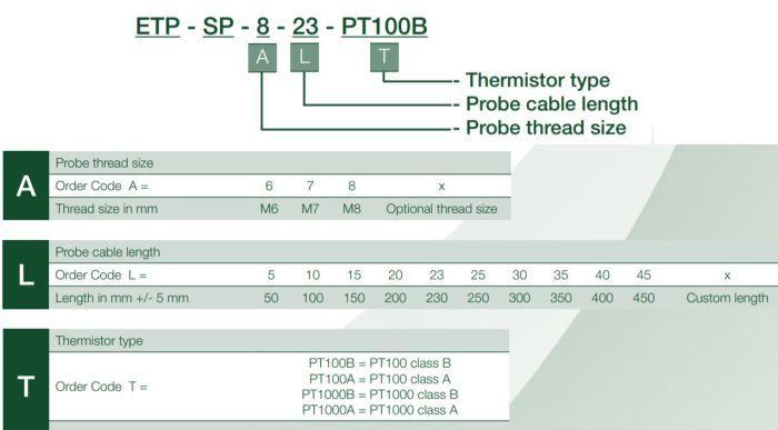 sonde de temperature a ecrou variohm etp-sp