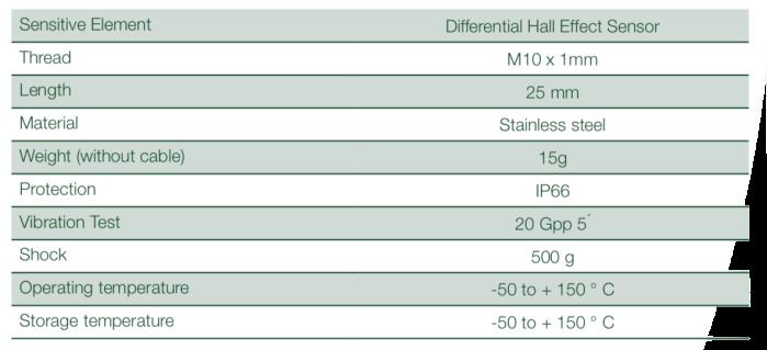 Spécifications techniques WS M10 - 002.png