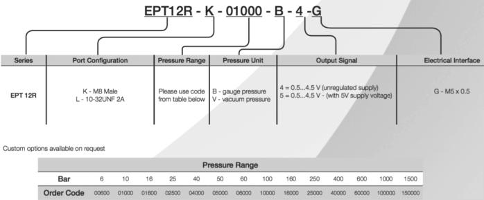 capteur de pression EPT12R