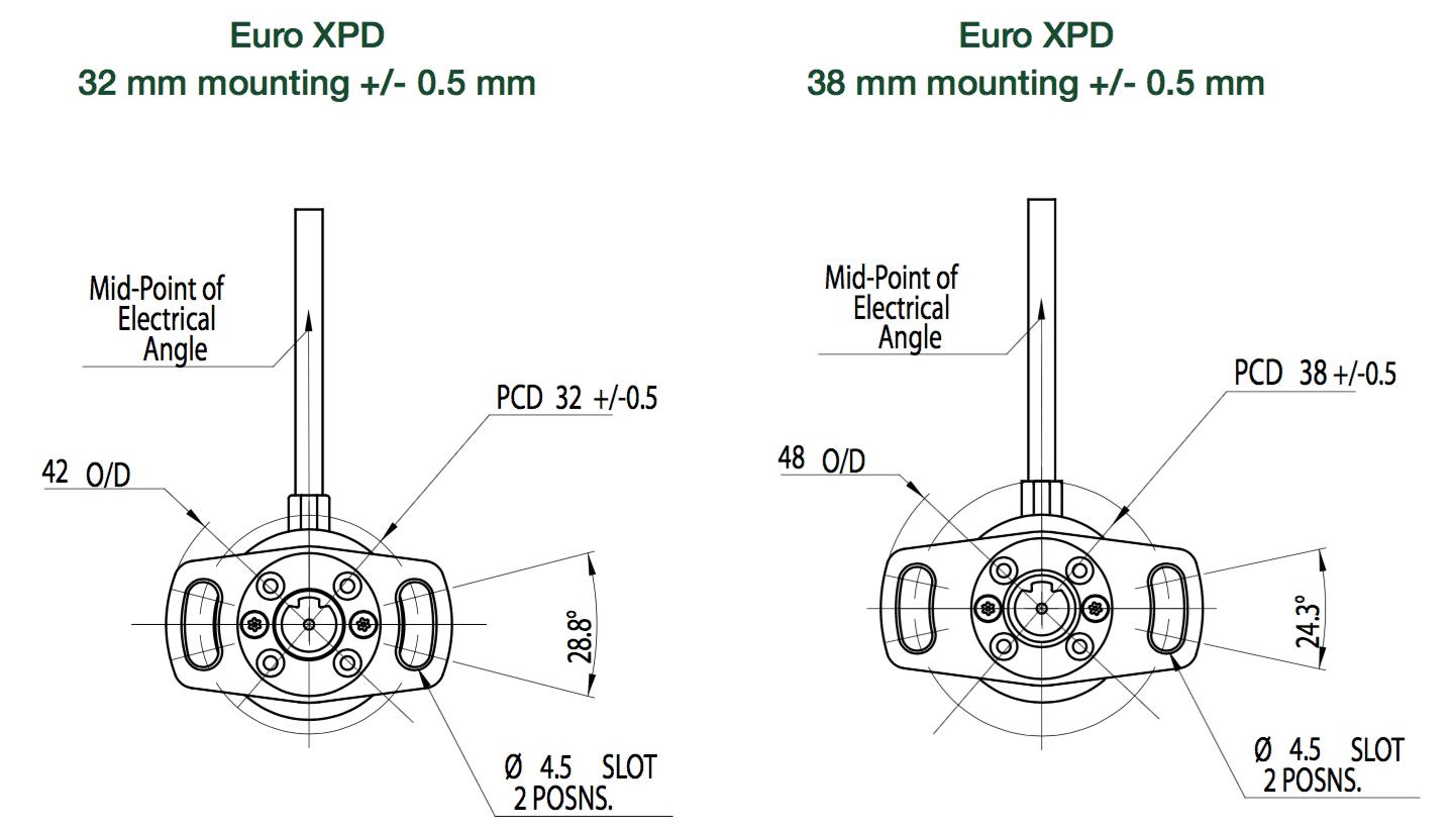capteur de position rotatif à effet hall