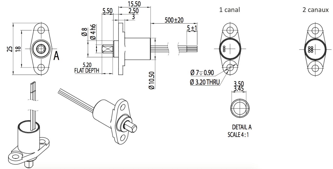 dimension capteur CMRS