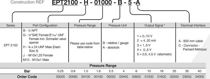 construction ref capteur de pression EPT2100